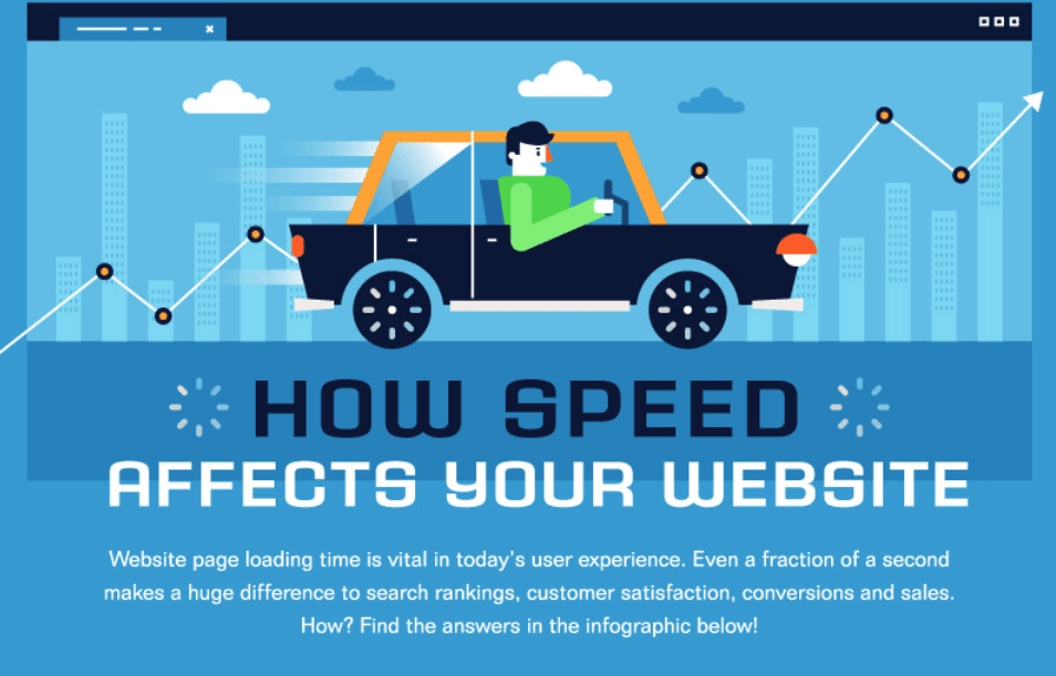 Things You Need To Know About Website Speed